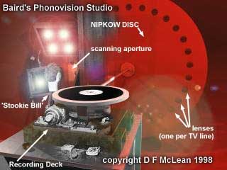Phonovision studio simulation 2