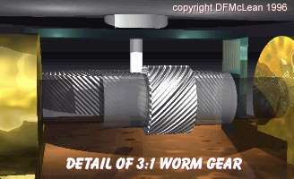 Worm Gear detail